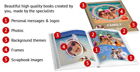 Snappy-Snaps-medium-banner-create-a-photo-book1